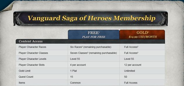 vg_membership_page