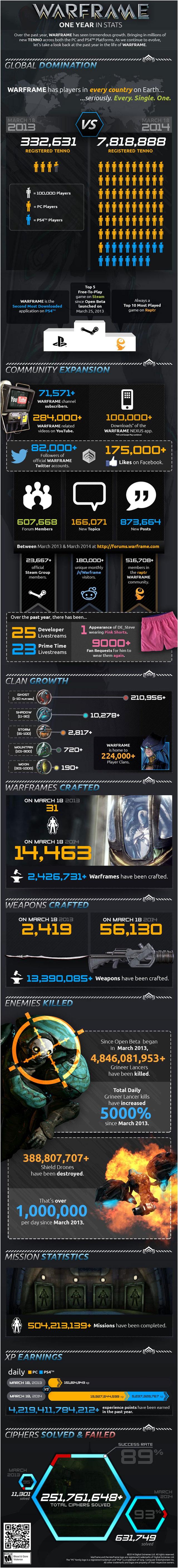 warframe_infogra