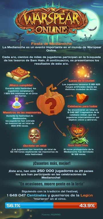 info_helloween_Spanish.jpg