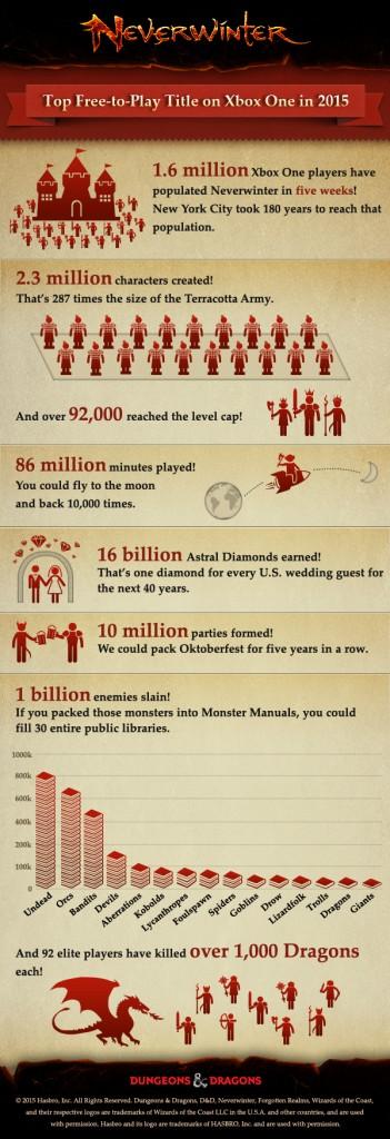NW_infographic_041715_v4(1)
