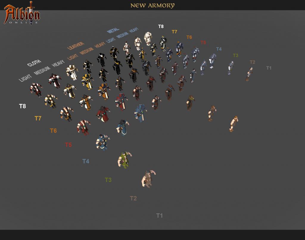 albion_armors