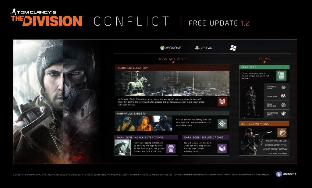 division_conflict
