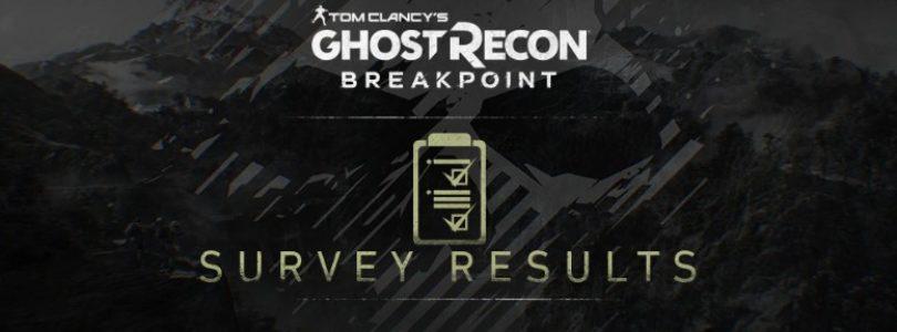 Los jugadores de Ghost Recon Breakpoint quieren bots aliados como prioridad