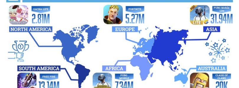 Uptodown lista los juegos para móviles más descargados en cada continente