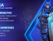 Detalles sobre las habilidades de ana en Heroes of the Storm