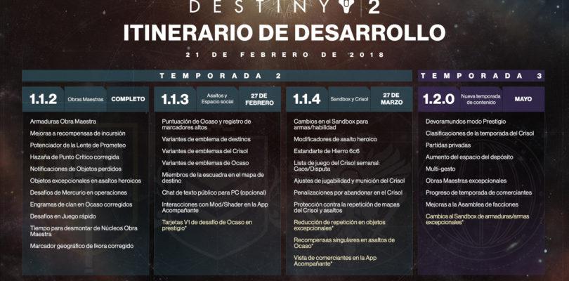 Destiny 2 modifica su hoja de ruta para 2018